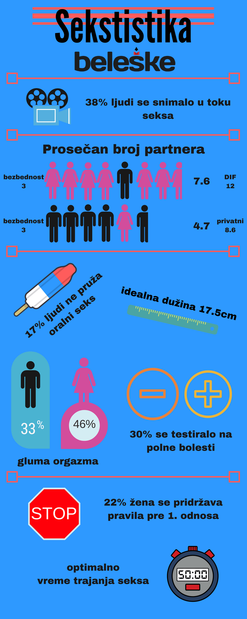 infografik seks