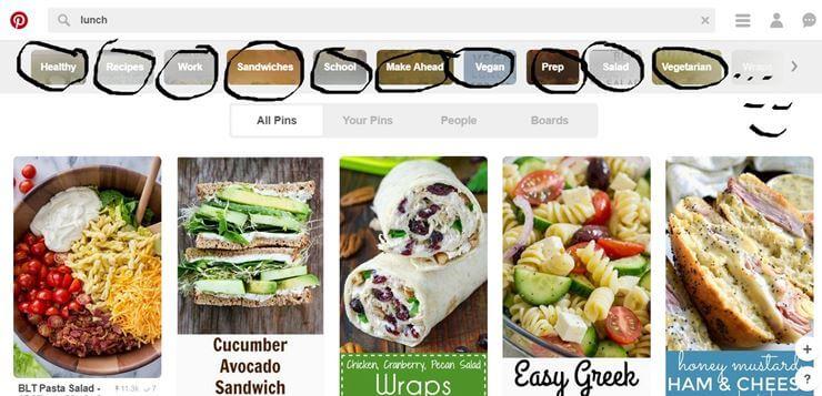 Pinterest kategorije izbor