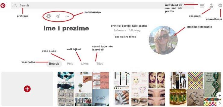 Pinterest pravljenje profila uputstva