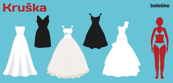 Kruska oblik tela za maturske haljine