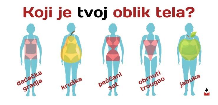 Razliciti oblici tela za maturske haljine